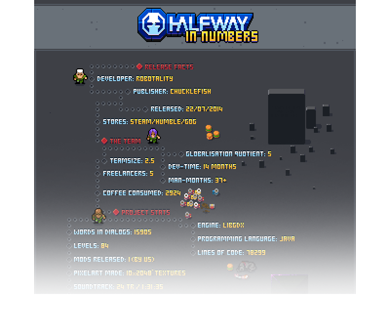 HalfwayInPixelsFinalPreview